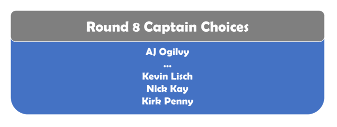 Round 8 Captains