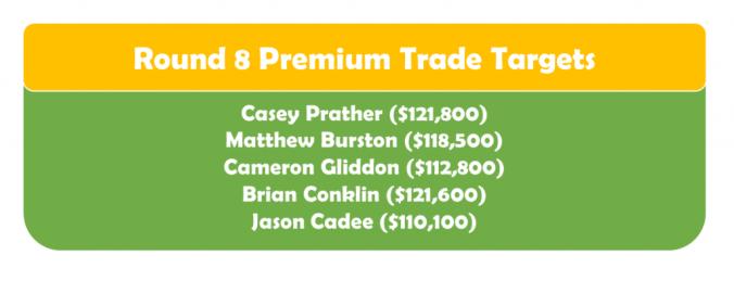 Round 8 Premium TT