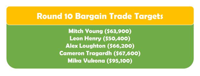 Round 10 Bargain TT