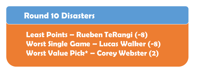 Round 10 Disasters