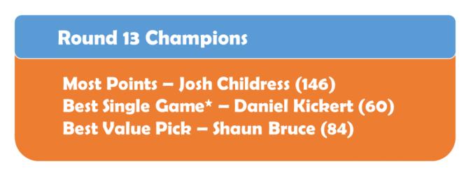Round 13 Champions