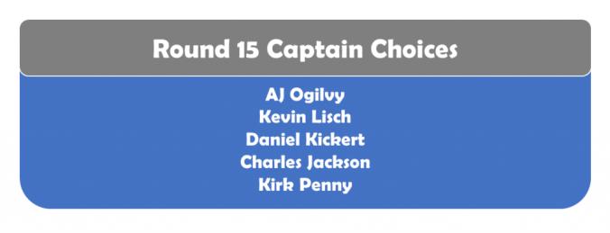 Round 15 Captains