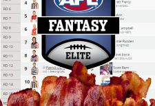 Bacon Cup – Elite draft 2016