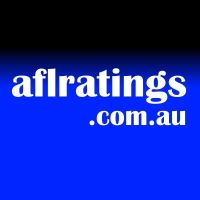 aflratings.com.au