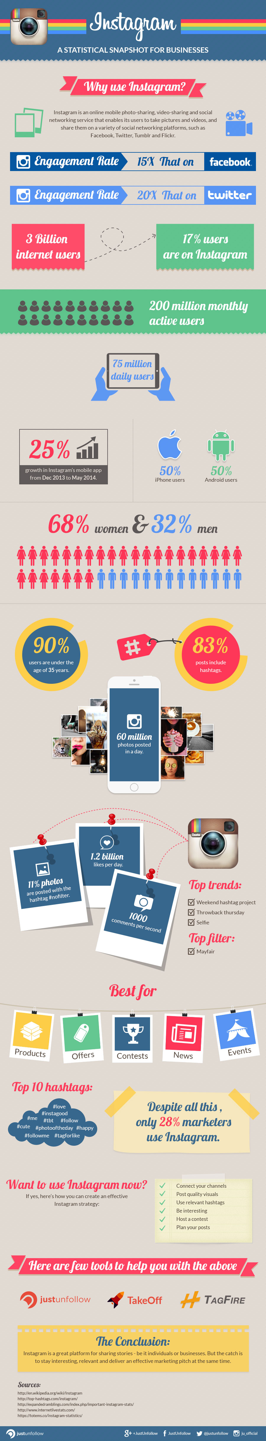 Infograph Instagram tips and tricks