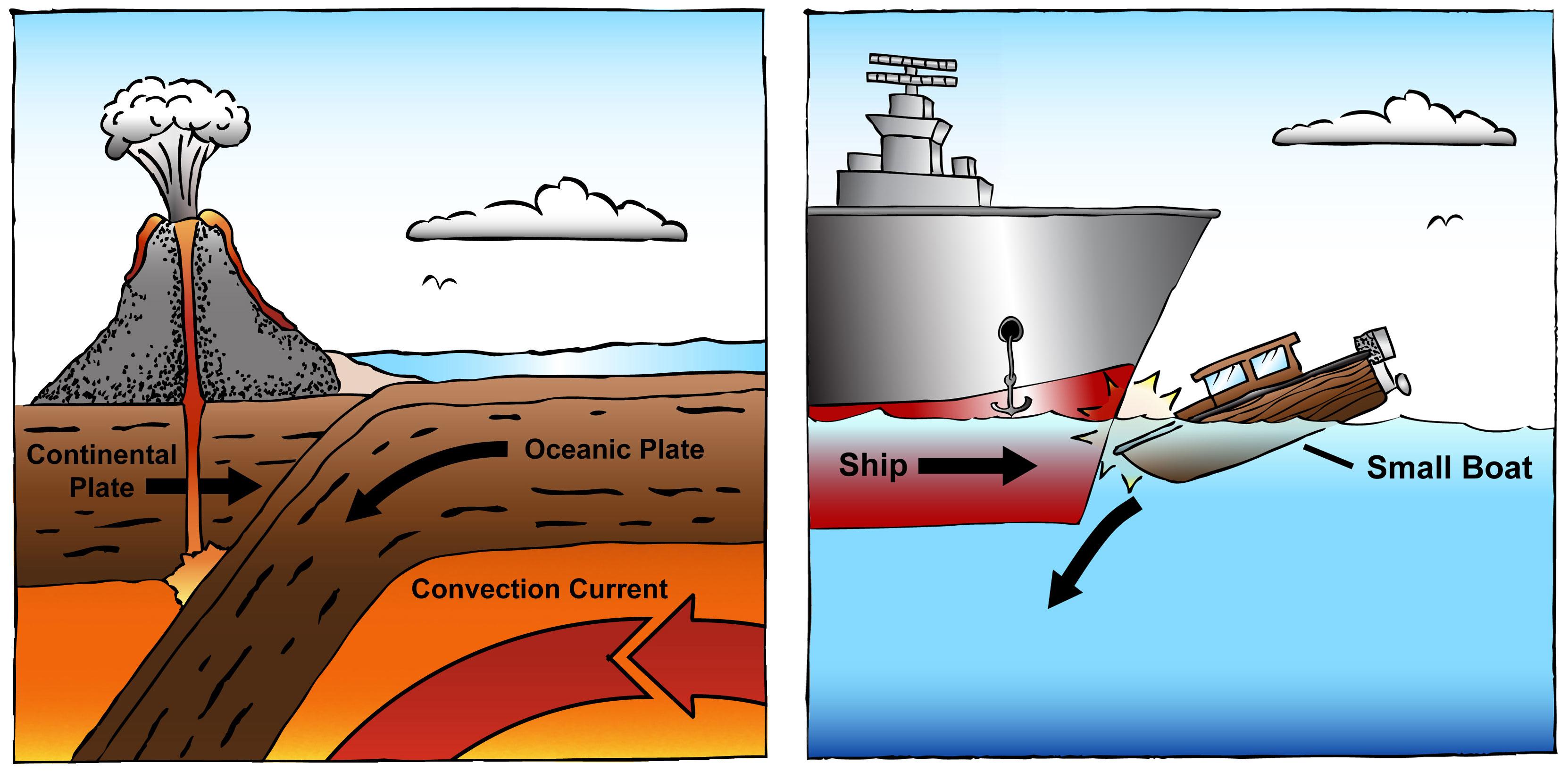 Plate Tectonic Metaphor Illustrations Cmu