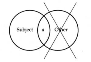 Диграмма 8.2