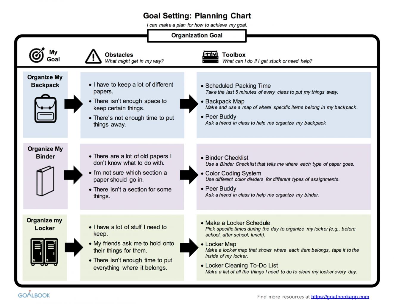 Goal Setting Checklist Template