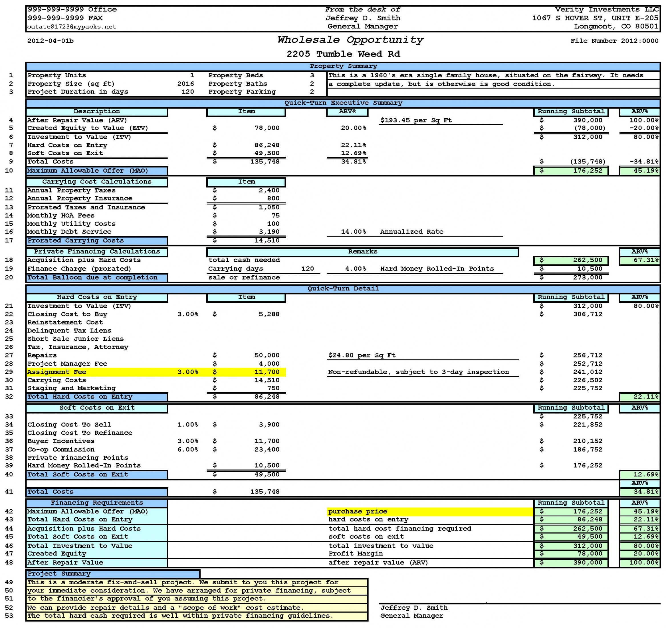 Editable Propertyysis Worksheet Short Form Ultimate