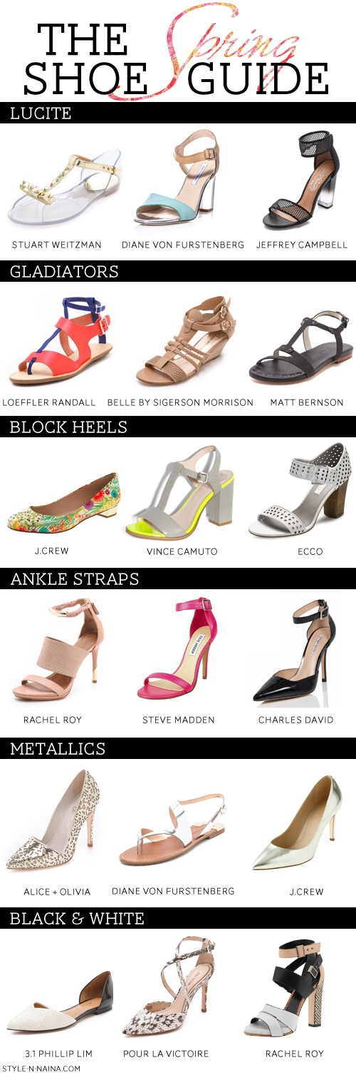 The spring shoe guide