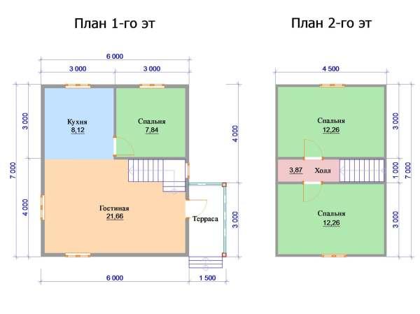 Дом из бруса 6 на 7 - проект с мансардой, строительство ...