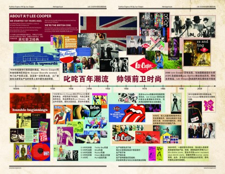 seasonal newsletter design, centre spread regular, history timeline historical chronicle since 1908 founding | British Fashion Denim Retail Brand – Lee Cooper in China :: retail design & retailing graphics
