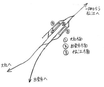 一畑電鉄川跡駅線路配置図