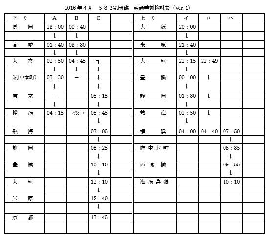 583系の運行検討表(1900生、作成)