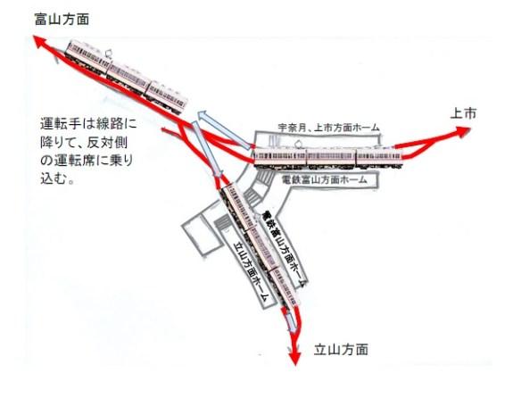 寺田駅スイッチバック説明図-1