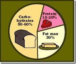 diabetes-diets1