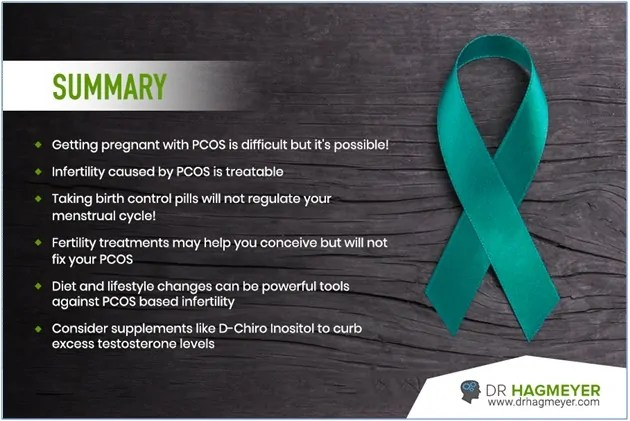 Can You Conceive With PCOS? 2
