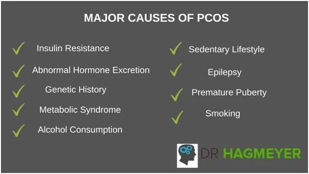 9 Signs You Might Have PCOS 1