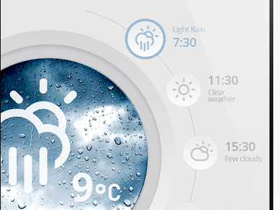 Weather App (washing machine) by Kreativa Studio on Dribble