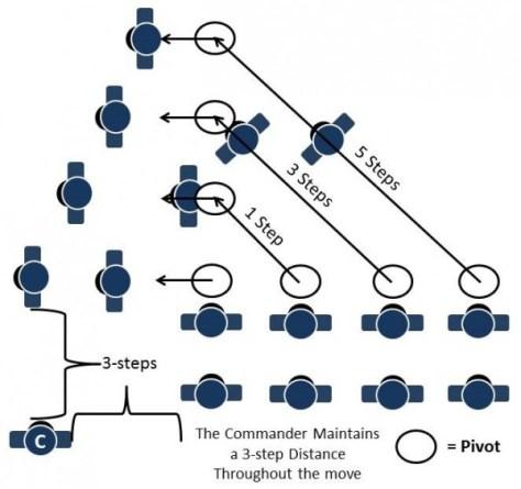Column Left AF-MC-N-CG