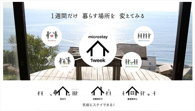 microstay