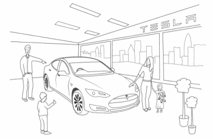 Electric Tesla Model 1, Electric, Free Engine Image For