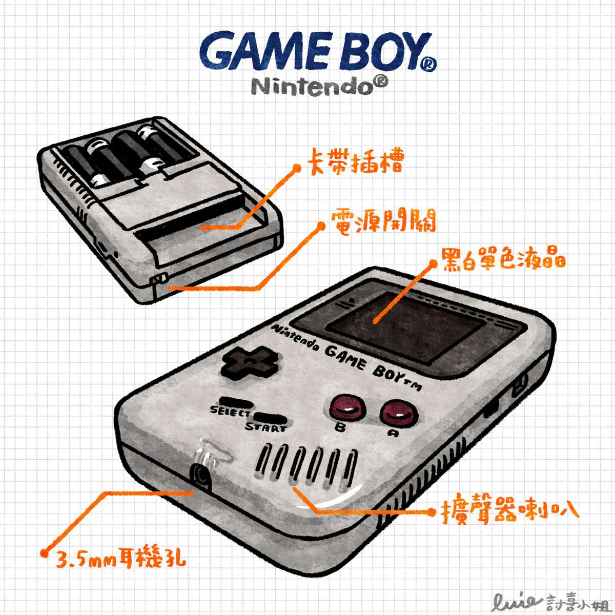 [經典技研堂]掌中世界的美好時光:人人都愛的Gameboy遊戲機 (106091) - 癮科技 Cool3c