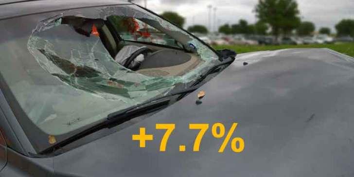 Traffic Deaths Surged in 2015 - Copyright: Driversprep.com