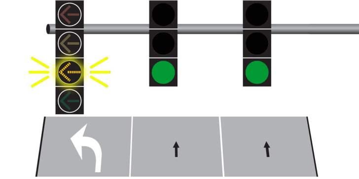 Traffic light with flashing yellow arrow signal