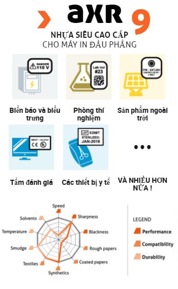 Mua mực Super Premium Resin AXR9 tại Việt Nam