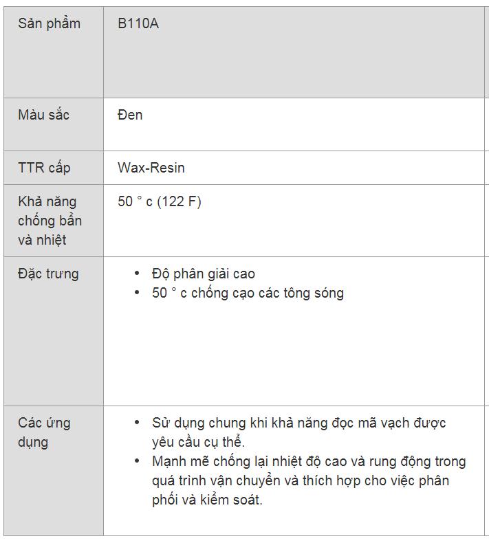 Thông số kỹ thuật mực Ricoh Wax Resin B110A