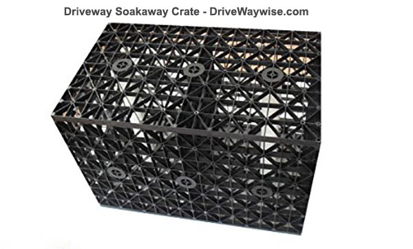 Driveway Soakaway   How to do it and What You Need to know