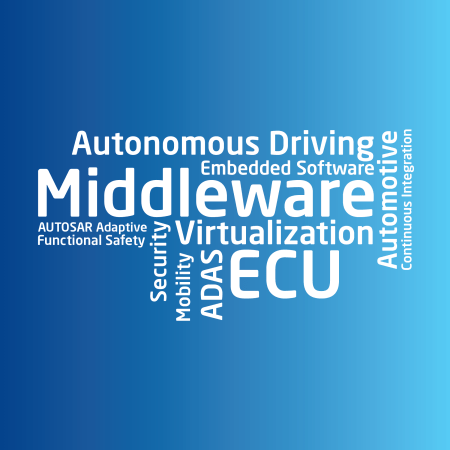 Middleware – providing the solid foundation for vehicle software today and in the future