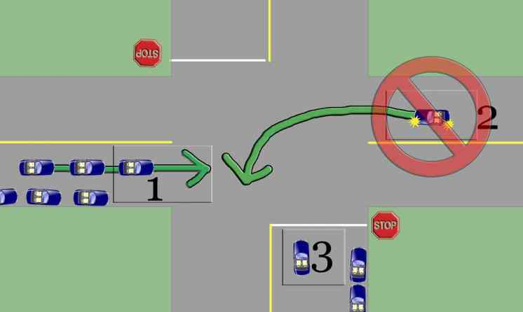 left turn and right turn intersection