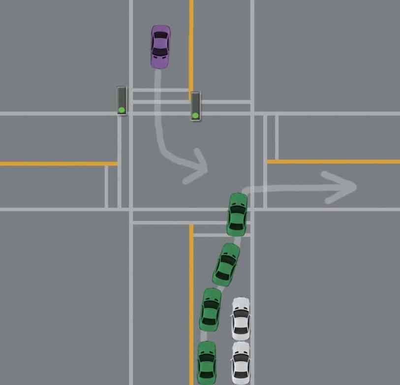 turning right on a green light