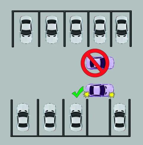 parking lot reverse stall parking