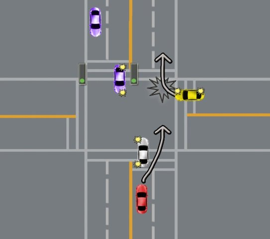 NoChangeLanesinIntersection3