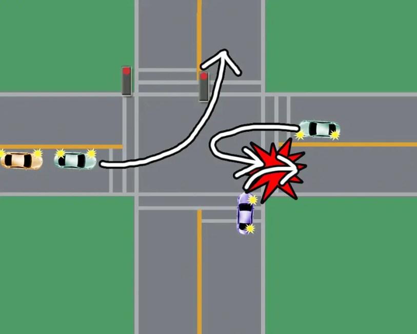 intersection U-turn