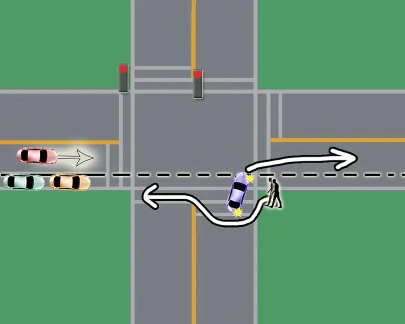 pedestrians red lights
