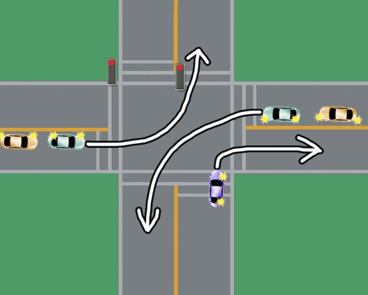 shoulder check right turn