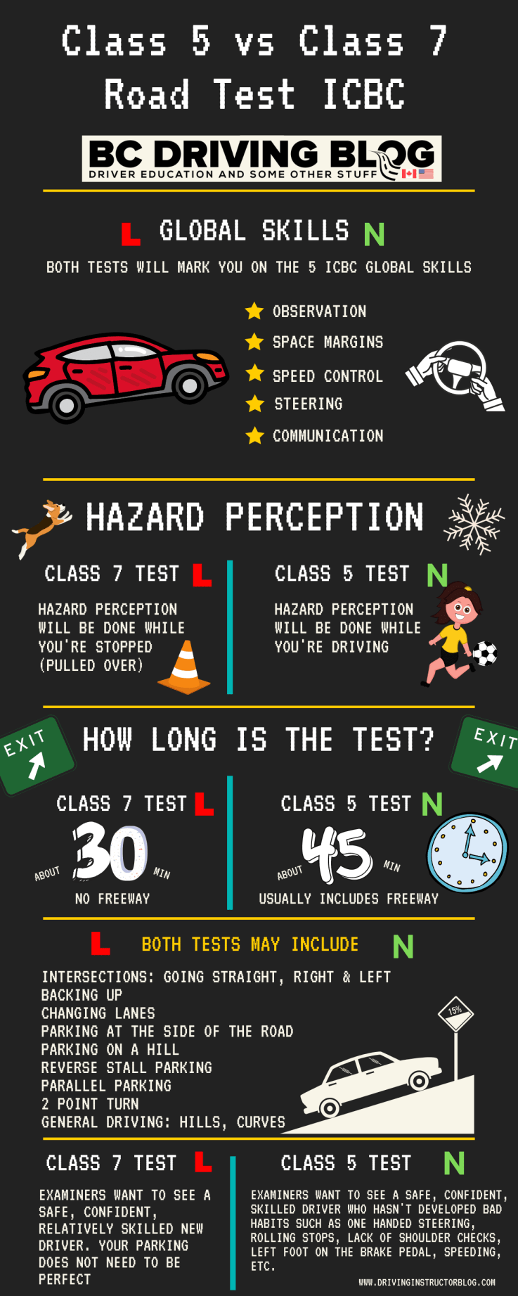 class 5 or 7 road test british columbia infographic