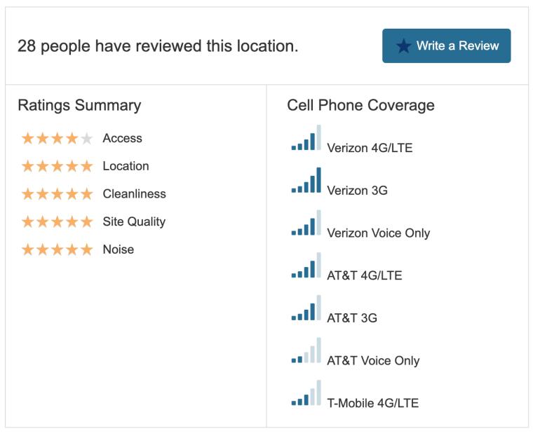 Campendium Ratings
