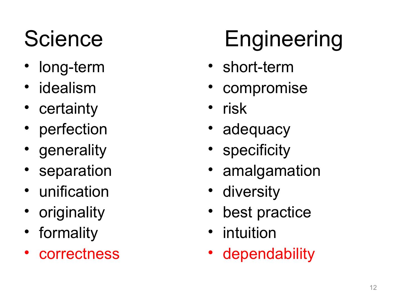 Tony_Hoare_Science_and_Engineering-single-12