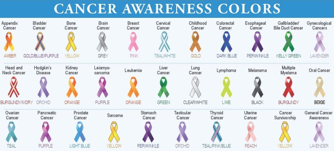 Cancer_Ribbons_1