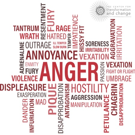 Conflict in the workplace | Triggering Situations