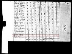 1810 Abraham Mullenax