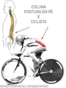 Coluna do Ciclista