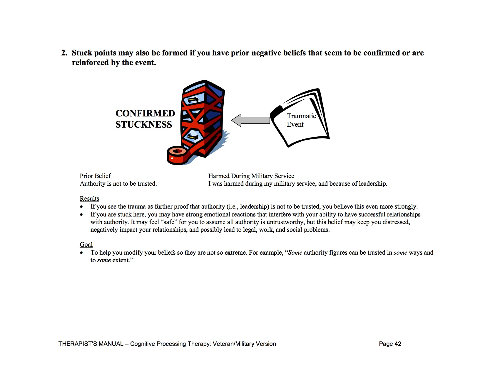 Helpful Info On Stuck Points