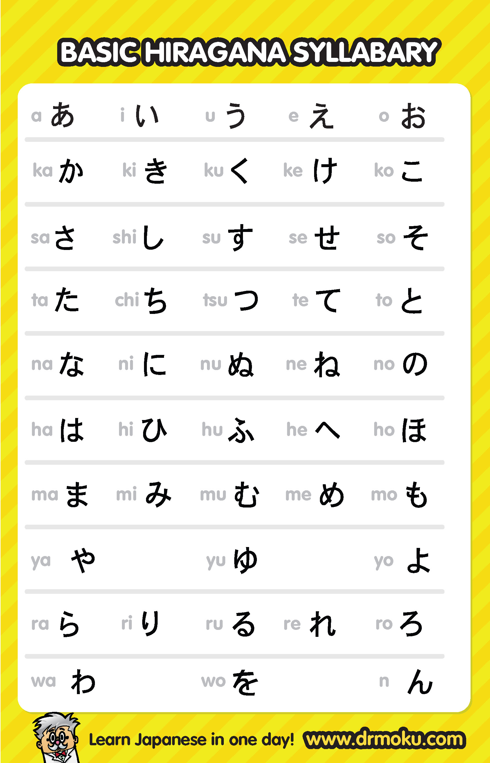 Hiragana Chart Downloads