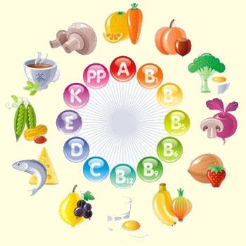 витамины-для-кожи
